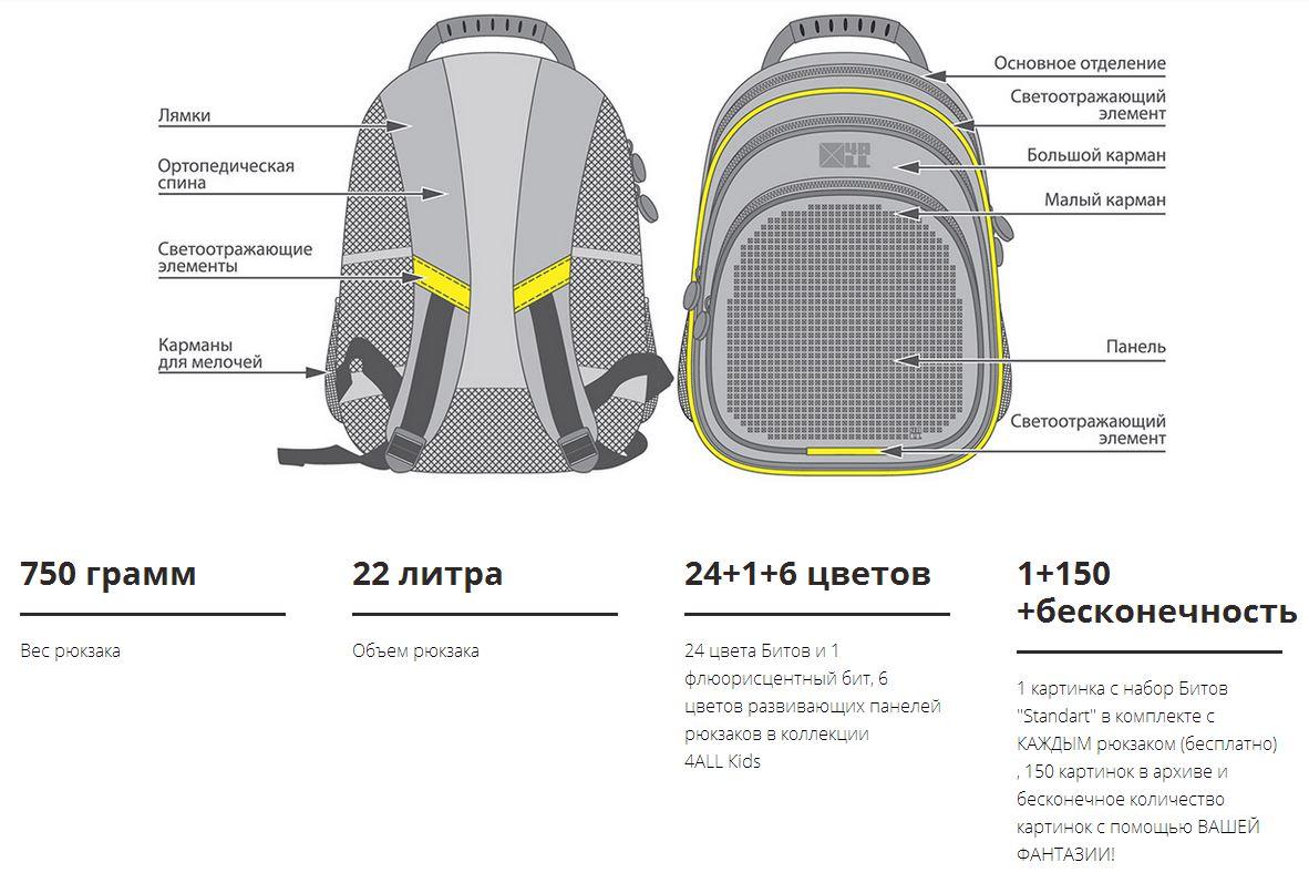 Размеры школьных рюкзаков смотреть рюкзаки однолямочные